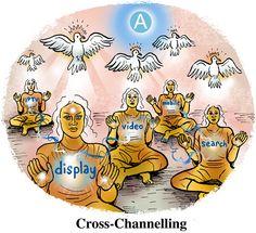 """""""Cross-Channelling""""    http://www.adexchanger.com/comic-strip/adexchanger-cross-channelling/#more-52205"""