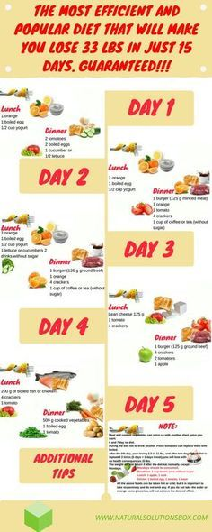 This diet allows loss of lbs for 5 days or 22 to 33 lbs for 15 days. The ad… This diet allows loss of lbs for 5 days or 22 to 33 lbs for 15 days. The advantage is that there is no feeling of weakness and exhaustion because they are getting enough. Egg And Grapefruit Diet, Boiled Egg Diet Plan, Menu Dieta, Fat Loss Diet, How To Slim Down, Boiled Eggs, Eating Plans, Health Diet, Key Health