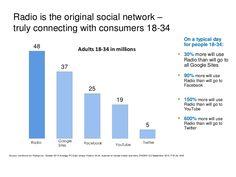 social media-radio