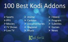 In this kodiforu article, you can find a list of 100 best kodi addons on all . How To Jailbreak Firestick, Tv Hacks, Netflix Hacks, Secret Websites, Kodi Android, Kodi Live Tv, Free Playlist, Free Tv Channels, Kodi Builds