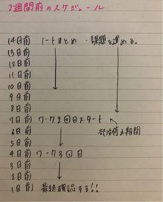 Japanese Handwriting, Math Formulas, Study Hard, Study Motivation, Study Tips, Knowledge, Notebook, Positivity, Journal