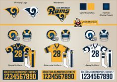 Not a bad uniform concept for the LA Rams. A look from the 1950's through the 1990's.