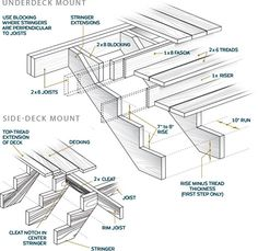 Image from http://pop.h-cdn.co/assets/cm/15/05/54c88d41ee657_-_stair-building-illo-1007.jpg.