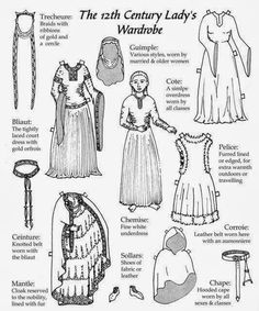 Miluju historický oděv: středověké módy