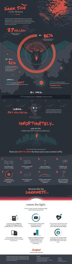 Take a look at this infographic to learn about the dark side of content marketing, in addition to advice on how to avoid becoming one of these scary statistics. Inbound Marketing, Content Marketing Strategy, Business Marketing, Internet Marketing, Online Marketing, Social Media Marketing, Digital Marketing, Marketing Technology, The Dark Side