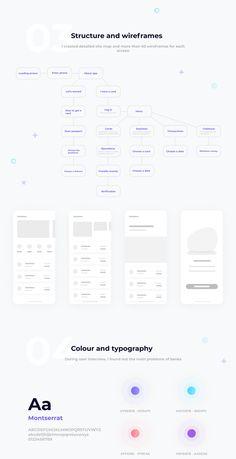 Mobile bank app - UI/UX design on Behance Wireframe, App Ui, Ui Ux Design, Online Portfolio, Interactive Design, Bar Chart, Typography, Behance, Jewelry