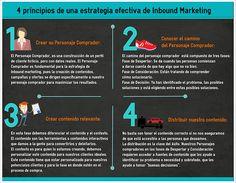4 principios de una estrategia efectiva de Inbound Marketing
