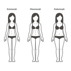 The 3 Body Types—And How They Affect Your Weight Loss  http://www.prevention.com/weight-loss/the-3-body-types-and-how-they-affect-your-weight-loss?cid=OB-_-PVN-_-MSSF