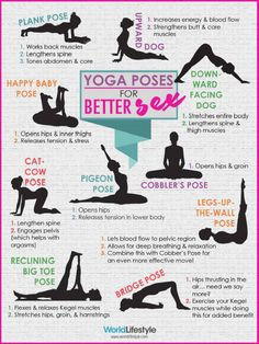 Benefits Of Yoga (infographics)