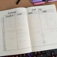 My September Food Log for my bullet journal. Modified to track my Sliming World plan.