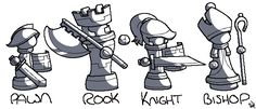 Chess Pieces by LooseWire.deviantart.com on @deviantART