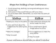 Hippo Hooray for Second Grade!: Peer Editing?! EEEKKK!!!