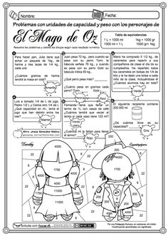 13 Ideas De Mago De Oz Mago De Oz Mago Disney Fantasy