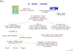Cittadinanza E Costituzione - Lessons - Tes Teach Study, Messages, Teaching, School, Gaia, Alphabet, Learning Italian, Autism, Culture
