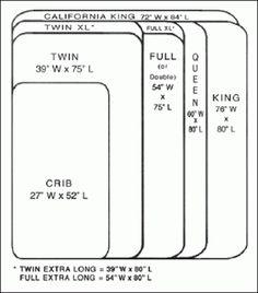 Comparing mattress sizes