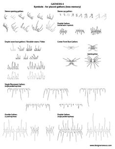 Adobe Illustrator Brushes - My Practical Skills | My Practical Skills