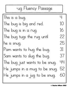 17 Amazing learning images | Classroom, Guided reading