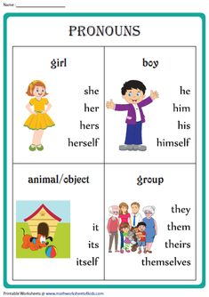 pronouns activities for kindergarten - pronouns kindergarten activities - pronouns activities for kindergarten - pronouns worksheet kindergarten activities English Activities For Kids, English Grammar For Kids, Learning English For Kids, Teaching English Grammar, English Lessons For Kids, English Worksheets For Kids, English Writing Skills, Kids English, Learn English Words