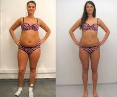 How to Lose 10 Pounds in a Week - The 8 Steps I Took That Forced My Body to Drop 10 Pounds