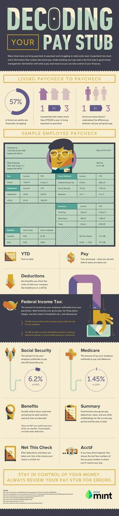 Decoding Your Pay Stub #infographic #Finance