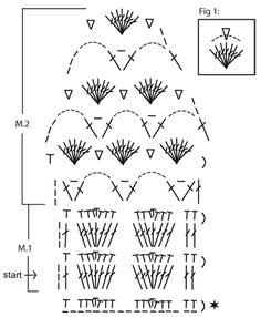 """DROPS 109-49 - Boina y bufanda a ganchillo DROPS con patrón de conchas en """"Eskimo"""". - Free pattern by DROPS Design"""