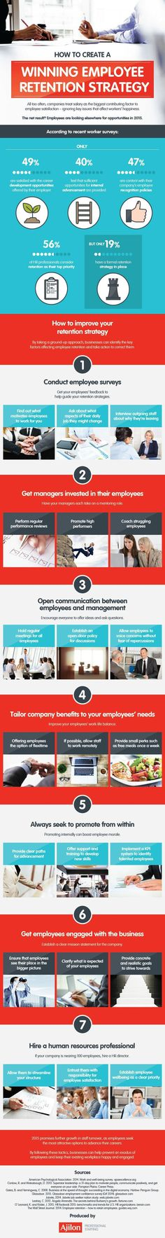 The 7 Key Elements of Employee Retention [INFOGRAPHIC]
