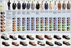 Suit and Shoe Color Chart #menswear #suits