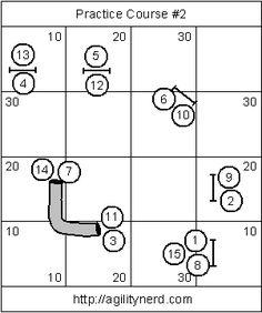 AgilityNerd Dog Agility Blog : Four Backyard Sequences - Serpentines, Threadles and 180s