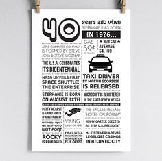 Personalized 40th Birthday Poster 1976 by laurelcovecreative