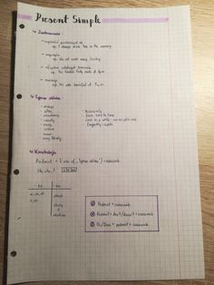 School Organization Notes, School Notes, Eighth Grade, Studyblr, English Vocabulary, Learn English, Hand Lettering, Language, Bullet Journal