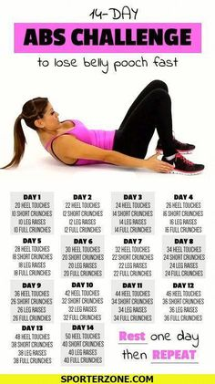 Fitness Workouts, Fitness Herausforderungen, Easy Workouts, Physical Fitness, Flat Tummy Workout, Health Fitness, Gym Workouts To Lose Weight, Small Waist Workout, Easy Ab Workout