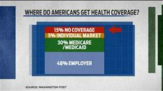 Ari Melber's '3 reasons Obamacare is working'   MSNBC
