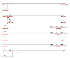 Electrical plc wiring diagram on counters in ladder diagrams plc plc ladder programming ccuart Gallery