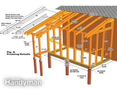 How to Build a Garden Shed Addition Plenty of storage for outdoor tools and toys, only a step away from your back door Read more: http://www.familyhandyman.com/sheds/how-to-build-a-garden-shed-addition/view-all