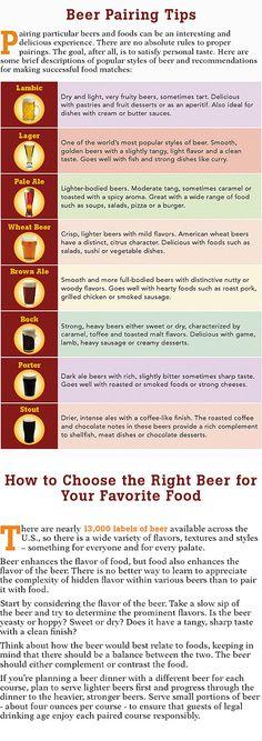Beer Pairing Chart
