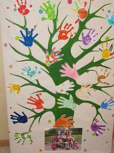 L'albero delle mani Fall Crafts For Kids, Toddler Crafts, Art For Kids, Christmas Activities, Preschool Activities, Christmas Fun, School Projects, Art Projects, Artistic Tree