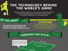 How Design & Engineering Have Changed Football Since 1863