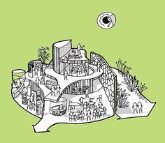 207 個讚,2 則留言 - Instagram 上的 [  ARCH  GRAP  ](@arch_grap):「 Sketch by Cebra Architects 」