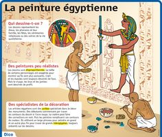 Fiche exposés : La peinture égyptienne Ancient Egypt, Ancient History, Vintage Tattoo Art, History Of Wine, France Culture, French Phrases, History Activities, French Class, Science Art