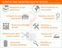 10 pistas para encontrar ideas de negocio #infografia