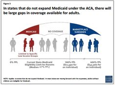 """If you didn't know: #DLU! Thanks @CallOut4  #GOP death panels: 5.2 million left uncovered from red states not expanding #Medicaid!    About 5.2 million poor, uninsured adults will fall into the """"coverage gap,"""" created by 26 states choosing not to expand Medicaid under the federal health law next year, according to a study released today by the Kaiser Family Foundation. (KHN is an editorially independent program of the foundation.)…"""