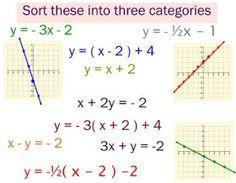 Reflections of a High School Math Teacher: Category Sort
