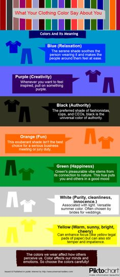 What the colour you wear says about you!
