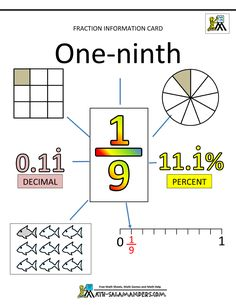 unit fractions ninths 1