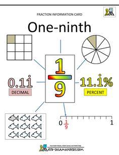 unit fractions ninths 1