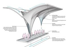 Downtown Houston Central Station Design Competition Shortlist / - Downtown Houston Central Station Design Competition – SNØHETTA – Pinned by Tyler - Cultural Architecture, Architecture Design, Parametric Architecture, Architecture Drawings, Concept Architecture, Theater Architecture, Architecture Panel, Central Station, Bus Station