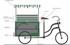 A pedal-powered produce cart for a local urban gardening program and the development of a jig to produce future custom cargo tricycles.