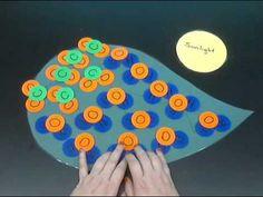 Photosynthesis Activity - YouTube