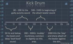 Kick.drum set