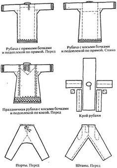 Старинная русская народная мужская одежда